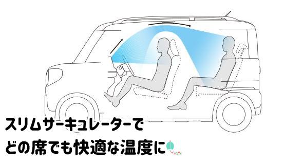 スリムサーキュレーターでどの席でも快適な温度に